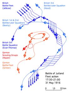 220px-Jutland_fleet_action