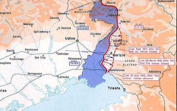 Isonzo front